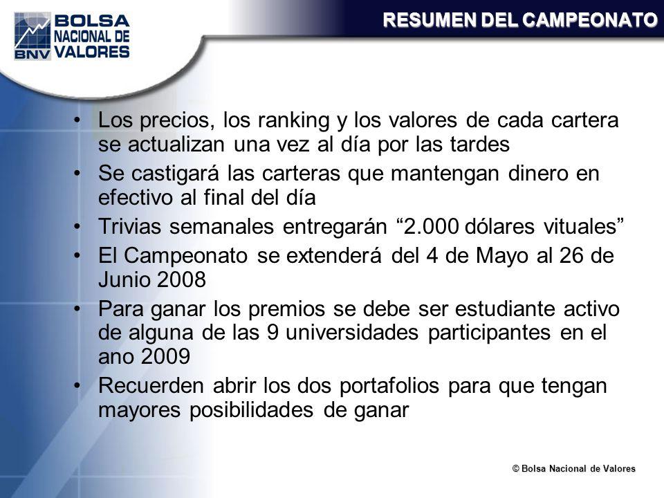 © Bolsa Nacional de Valores RESUMEN DEL CAMPEONATO Los precios, los ranking y los valores de cada cartera se actualizan una vez al día por las tardes