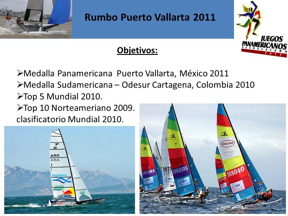 Rumbo Puerto Vallarta 2011 Objetivos: Medalla Panamericana Puerto Vallarta, México 2011 Medalla Sudamericana – Odesur Cartagena, Colombia 2010 Top 5 Mundial 2010.