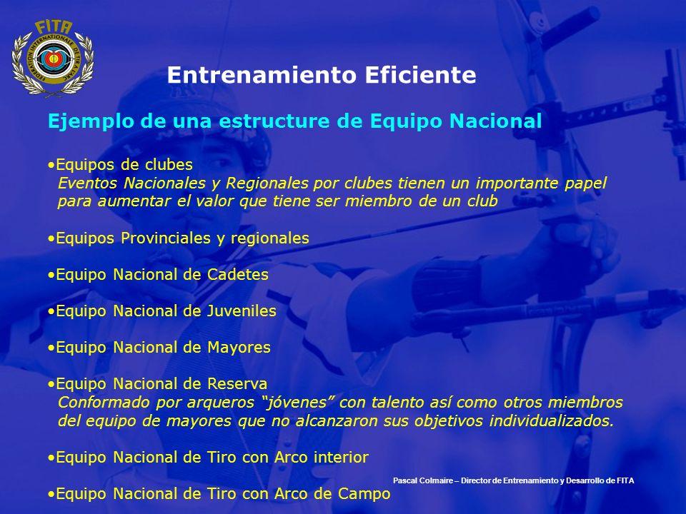 Entrenamiento Eficiente Ejemplo de una estructure de Equipo Nacional Equipos de clubes Eventos Nacionales y Regionales por clubes tienen un importante