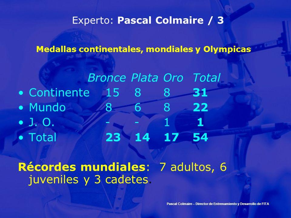 Experto: Pascal Colmaire / 3 Bronce Plata OroTotal Continente158831 Mundo 86822 J. O.--1 1 Total23141754 Récordes mundiales: 7 adultos, 6 juveniles y