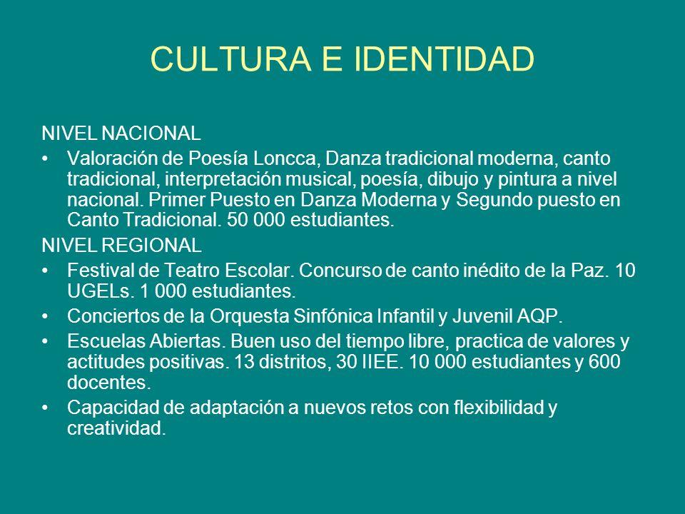 CULTURA E IDENTIDAD NIVEL NACIONAL Valoración de Poesía Loncca, Danza tradicional moderna, canto tradicional, interpretación musical, poesía, dibujo y pintura a nivel nacional.