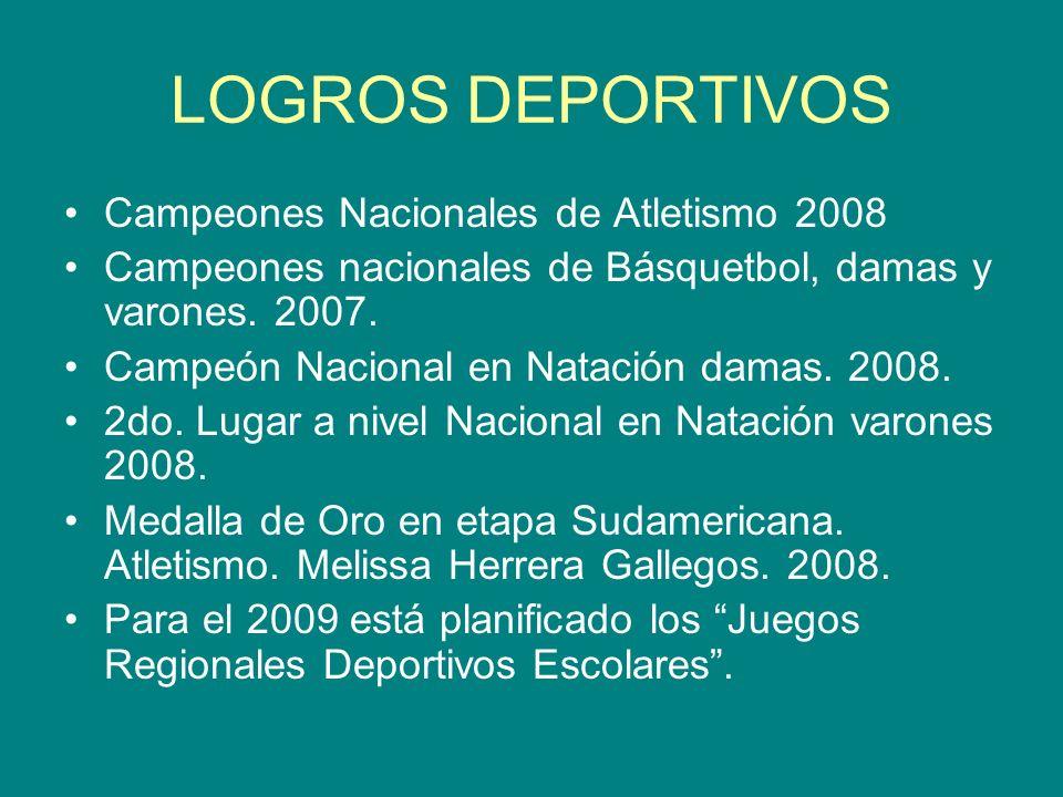 LOGROS DEPORTIVOS Campeones Nacionales de Atletismo 2008 Campeones nacionales de Básquetbol, damas y varones. 2007. Campeón Nacional en Natación damas