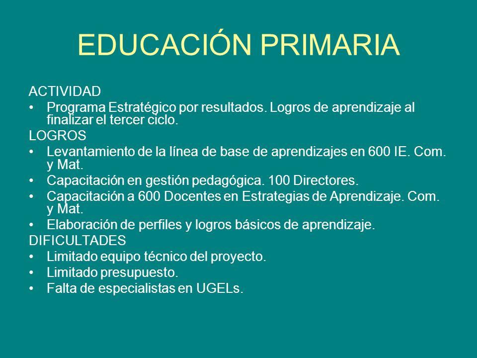 EDUCACIÓN PRIMARIA ACTIVIDAD Programa Estratégico por resultados. Logros de aprendizaje al finalizar el tercer ciclo. LOGROS Levantamiento de la línea