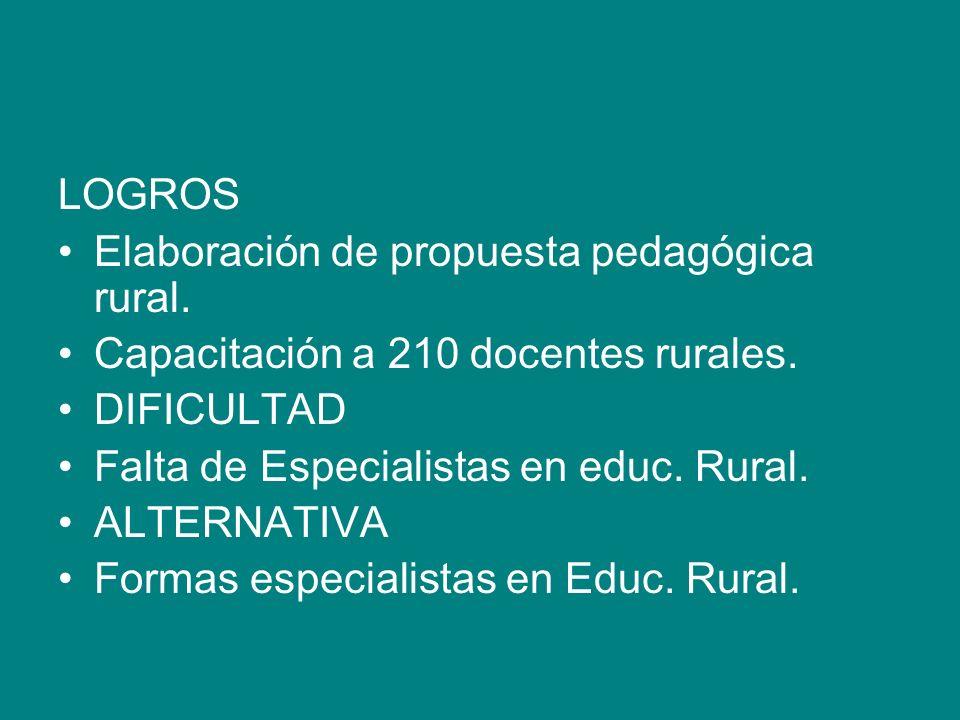 LOGROS Elaboración de propuesta pedagógica rural. Capacitación a 210 docentes rurales. DIFICULTAD Falta de Especialistas en educ. Rural. ALTERNATIVA F