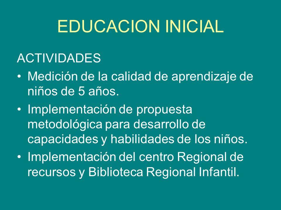EDUCACION INICIAL ACTIVIDADES Medición de la calidad de aprendizaje de niños de 5 años. Implementación de propuesta metodológica para desarrollo de ca