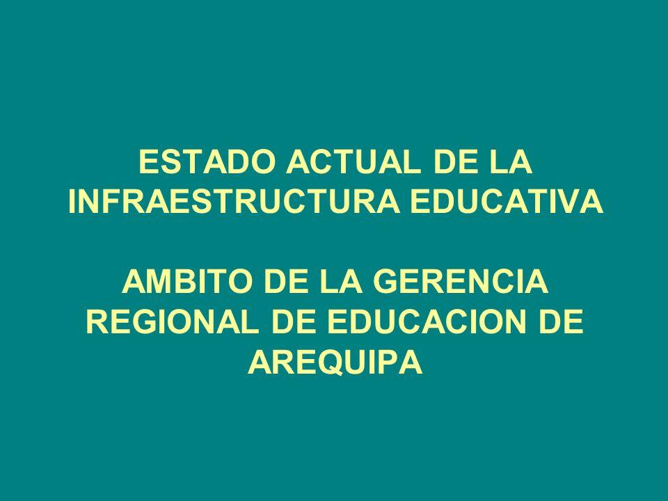 ESTADO ACTUAL DE LA INFRAESTRUCTURA EDUCATIVA AMBITO DE LA GERENCIA REGIONAL DE EDUCACION DE AREQUIPA