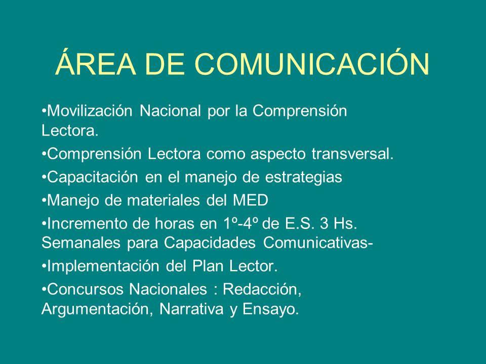ÁREA DE COMUNICACIÓN Movilización Nacional por la Comprensión Lectora. Comprensión Lectora como aspecto transversal. Capacitación en el manejo de estr