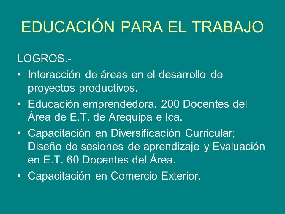 EDUCACIÓN PARA EL TRABAJO LOGROS.- Interacción de áreas en el desarrollo de proyectos productivos. Educación emprendedora. 200 Docentes del Área de E.