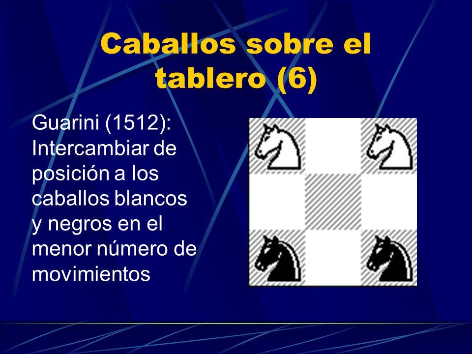 Caballos sobre el tablero (5) Encontrar el camino más largo de caballo que no tenga autocortes Hay 4 soluciones fundamentales encontrados por un progr
