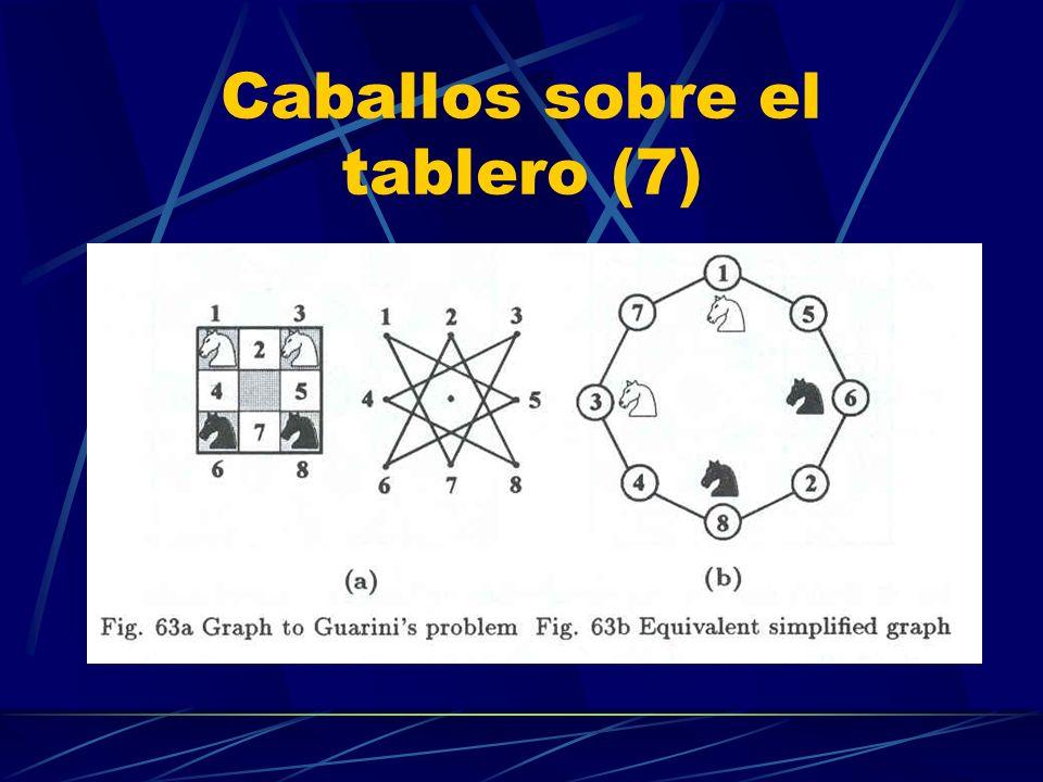 Caballos sobre el tablero (6) Guarini (1512): Intercambiar de posición a los caballos blancos y negros en el menor número de movimientos