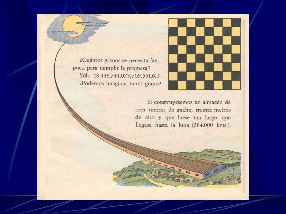 Un poco de historia (4) Firdusi (932-1020): Libro de los Reyes Hace alusión a una antiquísima leyenda hindú, según la cual el juego se inventó a raíz