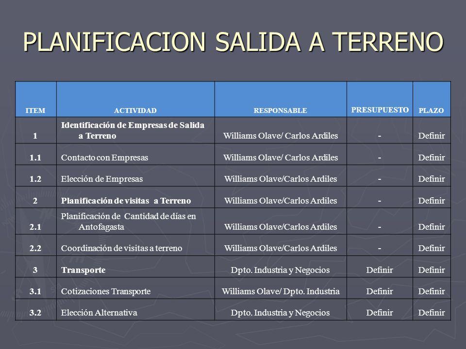 PLANIFICACION SALIDA A TERRENO 4Hospedaje Williams Olave/Alumnos/Carlos ArdilesDefinir 4.1Cotización HospedajeAlumnosDefinir 4.2Elección Alternativa Williams Olave/Alumnos/Carlos ArdilesDefinir 4.3 Coordinación de hospedaje con visitas a terreno Williams Olave/Alumnos/Carlos Ardiles-Definir 5Alimentación Williams Olave/Alumnos/Carlos ArdilesDefinir 5.1Cotización de AlimentaciónAlumnosDefinir 5.2 Coordinación de alimentación con visitas a terrenoWilliams Olave-Definir 5.3Elección AlternativaWilliams Olave/AlumnosDefinir