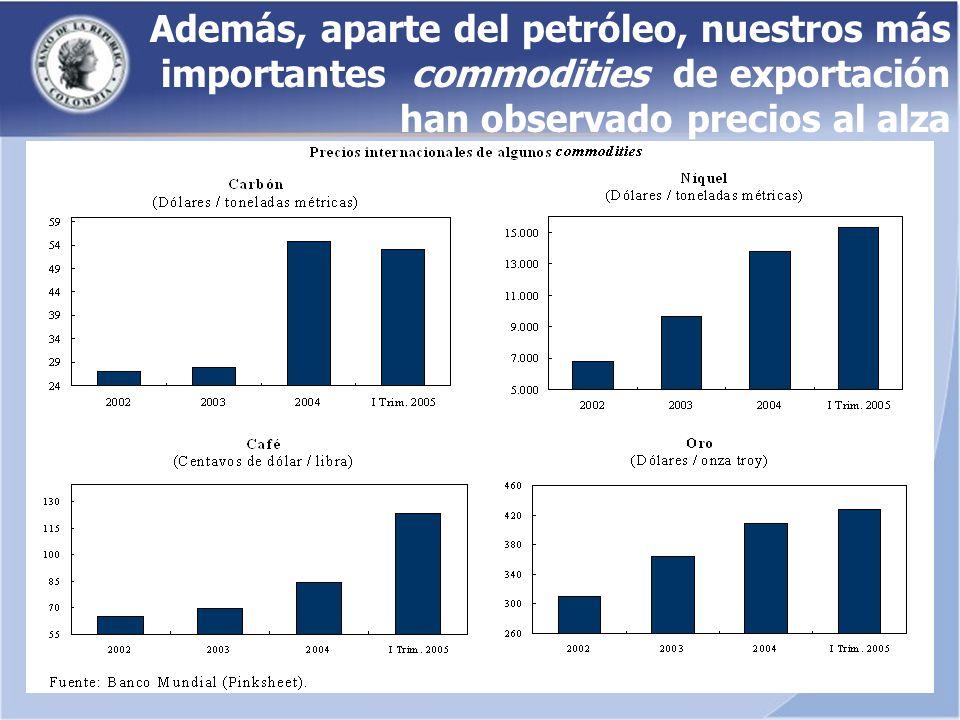 Además, aparte del petróleo, nuestros más importantes commodities de exportación han observado precios al alza