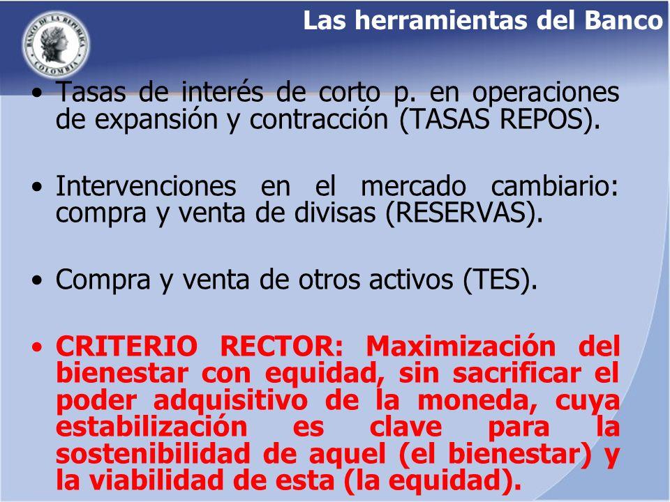 Las herramientas del Banco Tasas de interés de corto p. en operaciones de expansión y contracción (TASAS REPOS). Intervenciones en el mercado cambiari