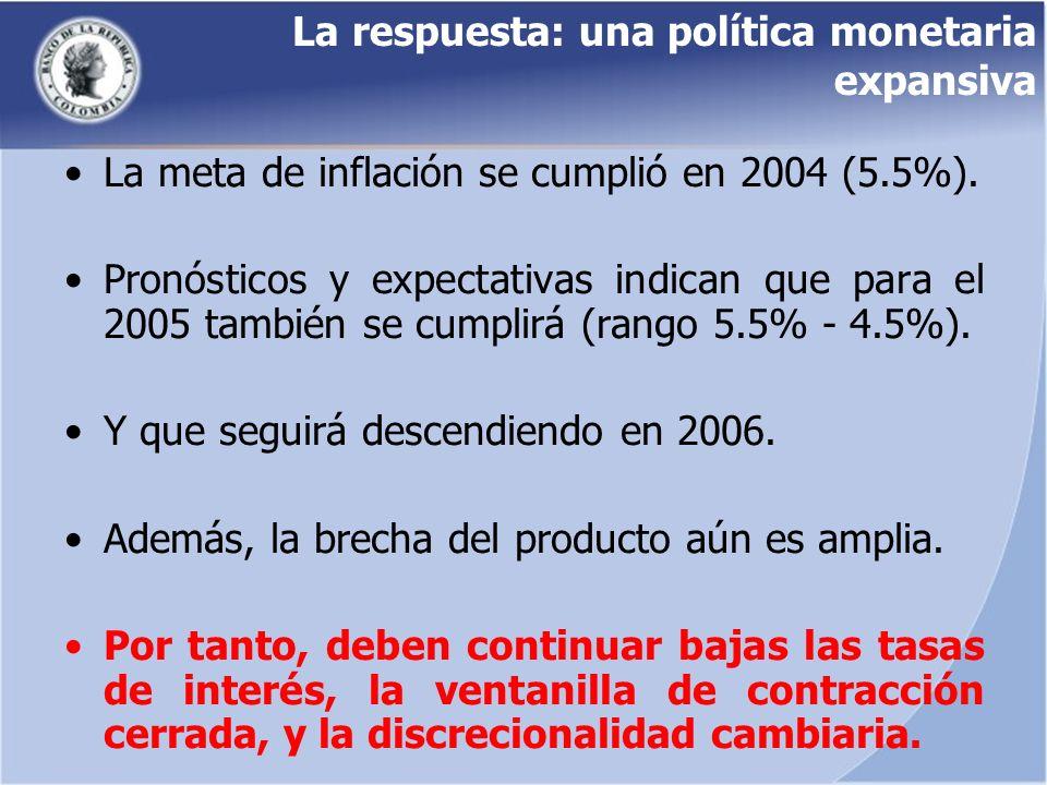 La respuesta: una política monetaria expansiva La meta de inflación se cumplió en 2004 (5.5%). Pronósticos y expectativas indican que para el 2005 tam