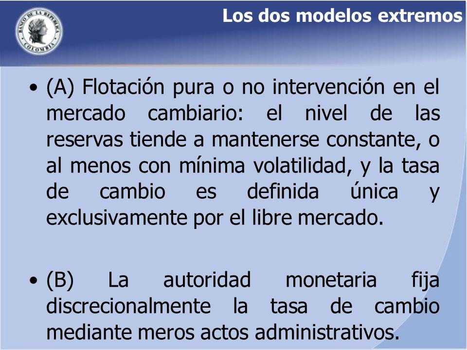 Los dos modelos extremos (A) Flotación pura o no intervención en el mercado cambiario: el nivel de las reservas tiende a mantenerse constante, o al me