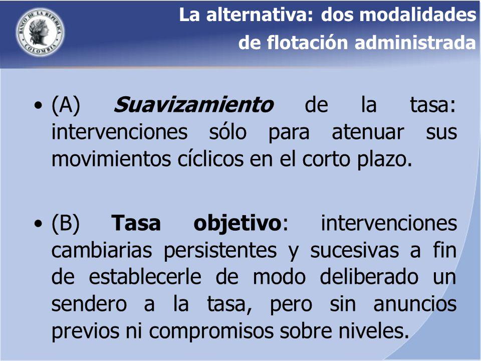 La alternativa: dos modalidades de flotación administrada (A) Suavizamiento de la tasa: intervenciones sólo para atenuar sus movimientos cíclicos en e