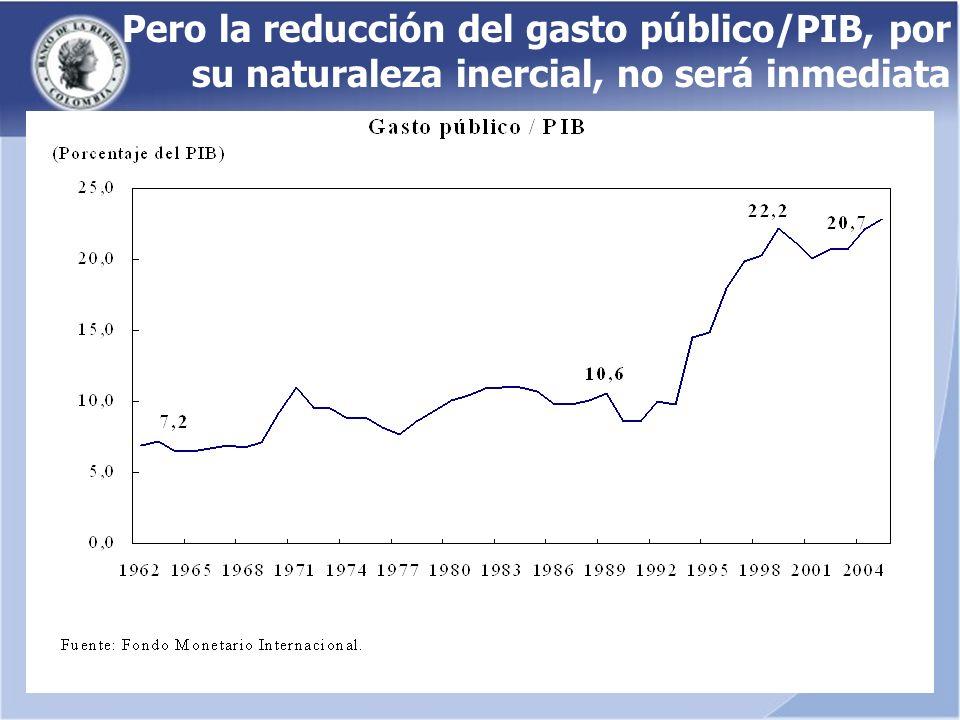 Pero la reducción del gasto público/PIB, por su naturaleza inercial, no será inmediata