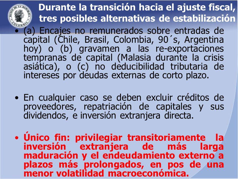 Durante la transición hacia el ajuste fiscal, tres posibles alternativas de estabilización (a) Encajes no remunerados sobre entradas de capital (Chile