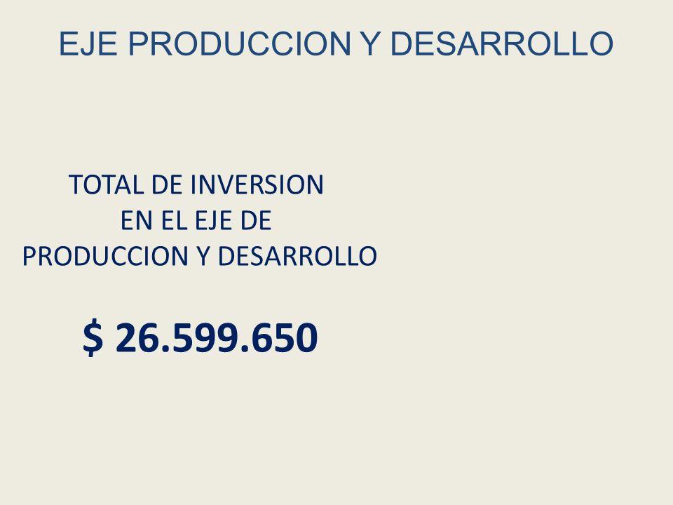 EJE PRODUCCION Y DESARROLLO TOTAL DE INVERSION EN EL EJE DE PRODUCCION Y DESARROLLO $ 26.599.650