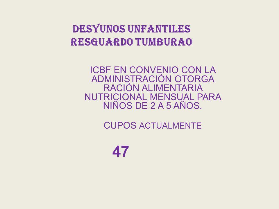 DESYUNOS UNFANTILES RESGUARDO TUMBURAO ICBF EN CONVENIO CON LA ADMINISTRACIÓN OTORGA RACIÓN ALIMENTARIA NUTRICIONAL MENSUAL PARA NIÑOS DE 2 A 5 AÑOS.