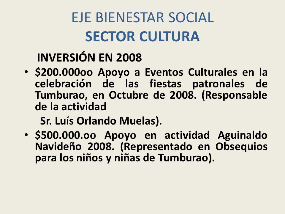 EJE BIENESTAR SOCIAL SECTOR CULTURA INVERSIÓN EN 2008 $200.000oo Apoyo a Eventos Culturales en la celebración de las fiestas patronales de Tumburao, e