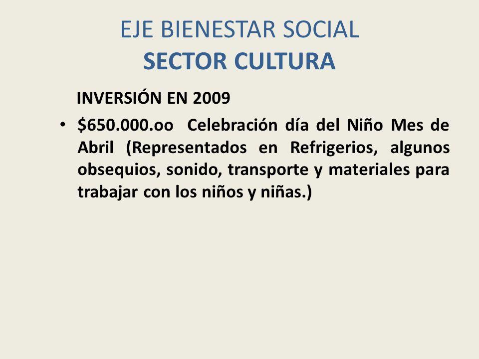 EJE BIENESTAR SOCIAL SECTOR CULTURA INVERSIÓN EN 2009 $650.000.oo Celebración día del Niño Mes de Abril (Representados en Refrigerios, algunos obsequi