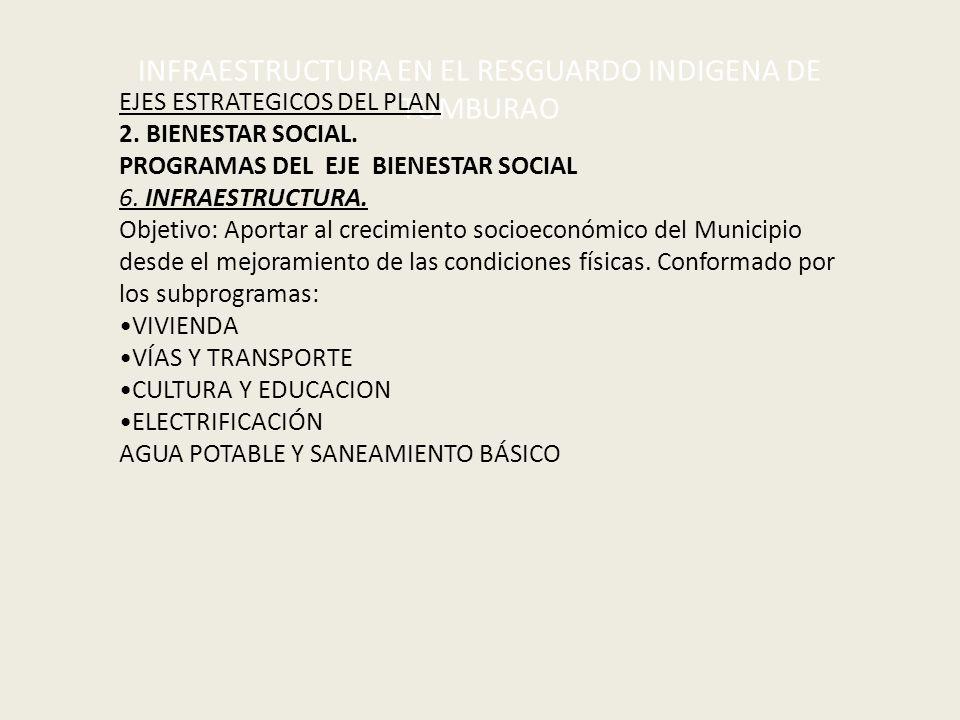 INFRAESTRUCTURA EN EL RESGUARDO INDIGENA DE TUMBURAO EJES ESTRATEGICOS DEL PLAN 2. BIENESTAR SOCIAL. PROGRAMAS DEL EJE BIENESTAR SOCIAL 6. INFRAESTRUC
