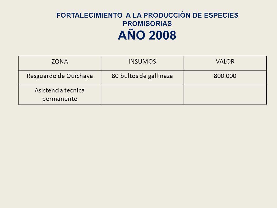 FORTALECIMIENTO A LA PRODUCCIÓN DE ESPECIES PROMISORIAS AÑO 2008 ZONAINSUMOSVALOR Resguardo de Quichaya80 bultos de gallinaza800.000 Asistencia tecnic