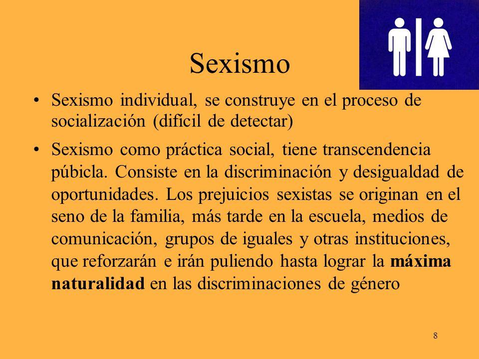 Sexismo Sexismo individual, se construye en el proceso de socialización (difícil de detectar) Sexismo como práctica social, tiene transcendencia púbicla.