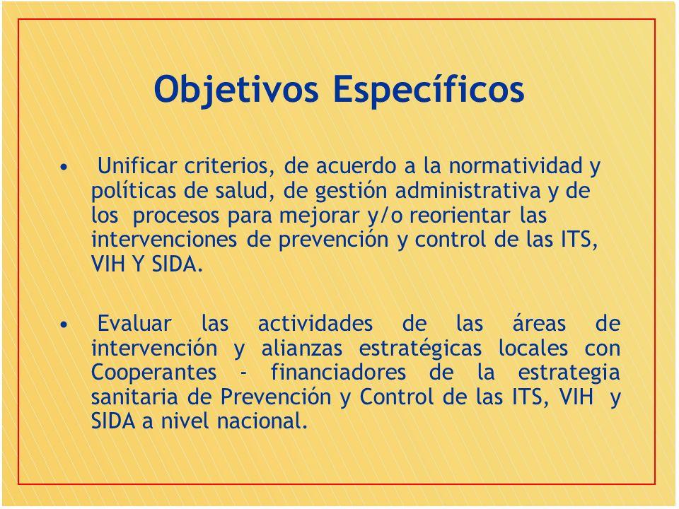 Objetivos Específicos Unificar criterios, de acuerdo a la normatividad y políticas de salud, de gestión administrativa y de los procesos para mejorar