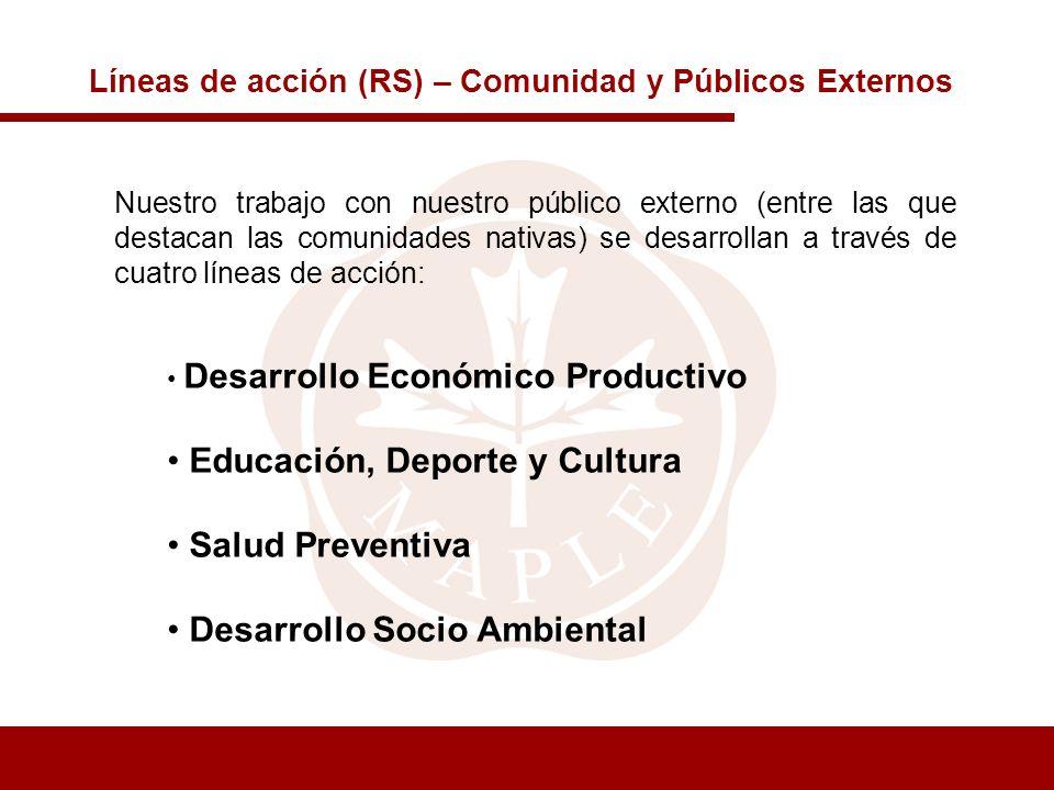 Líneas de acción (RS) – Comunidad y Públicos Externos Desarrollo Económico Productivo Educación, Deporte y Cultura Salud Preventiva Desarrollo Socio A
