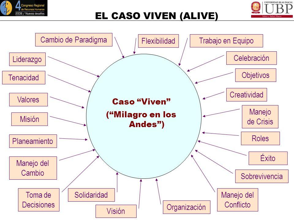 EL CASO VIVEN (ALIVE) CASO VIVEN