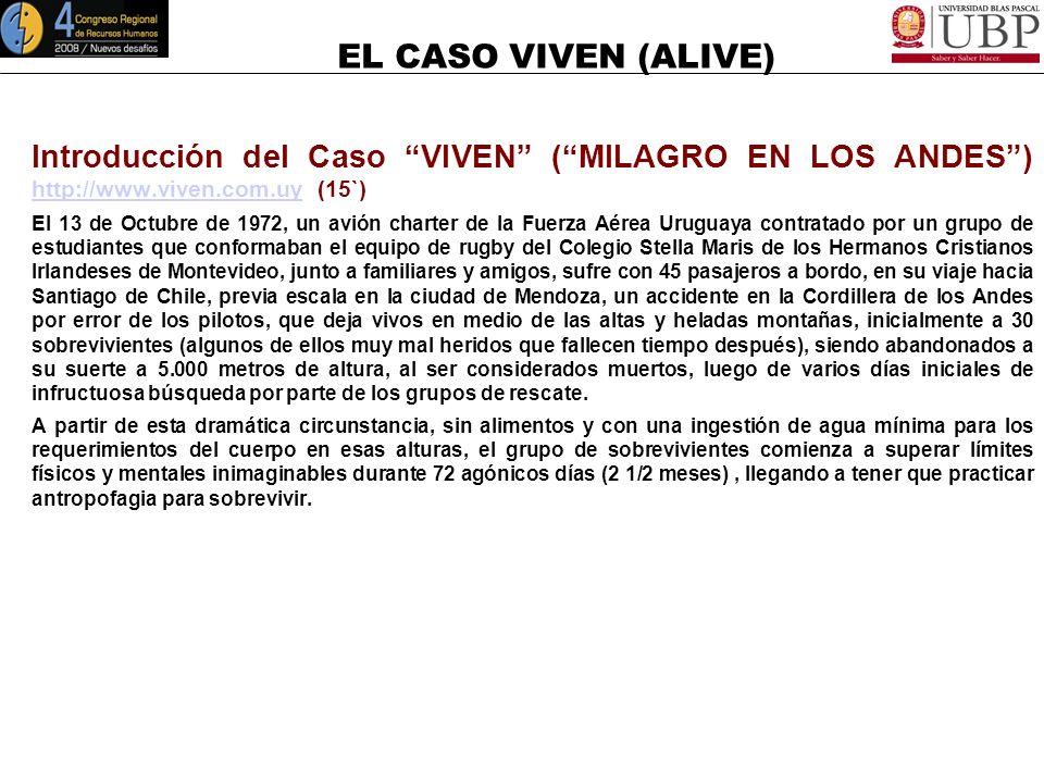 EL CASO VIVEN (ALIVE) Caso Viven (Milagro en los Andes) Trabajo en Equipo Celebración Creatividad Flexibilidad Objetivos Cambio de Paradigma Valores L