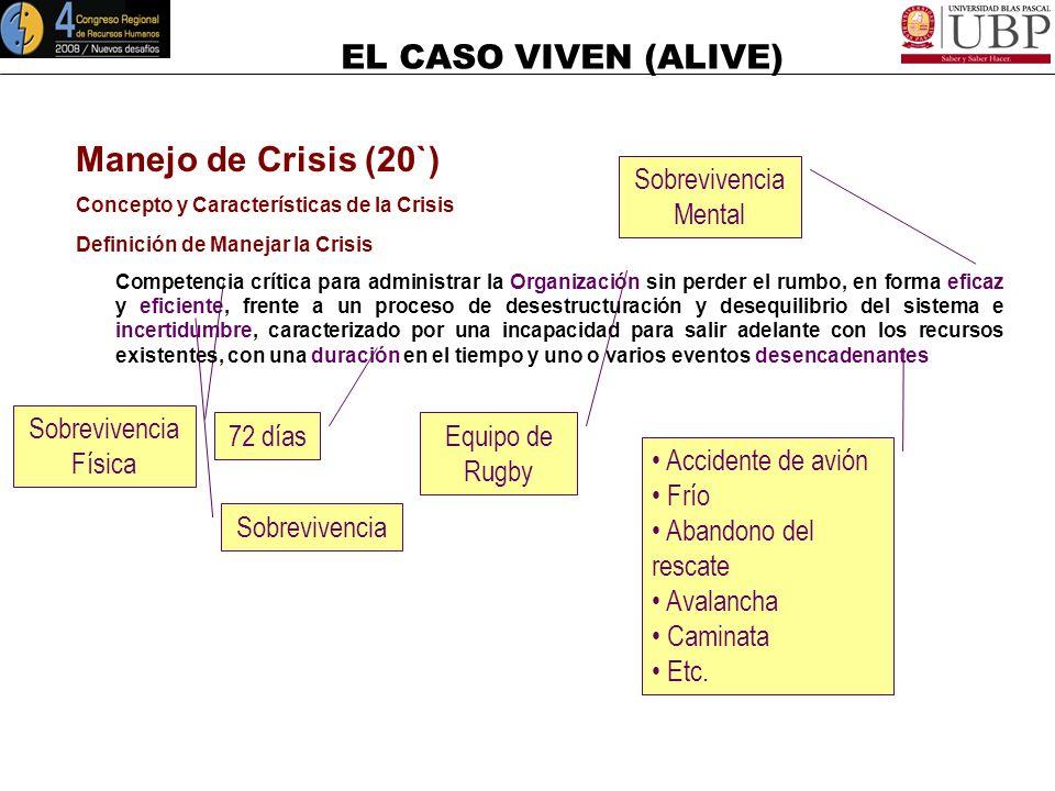 EL CASO VIVEN (ALIVE) Introducción del Caso VIVEN (MILAGRO EN LOS ANDES) (11´) Toma 2 : Descenso del avión y accidente (MANEJO DE CRISIS) Toma 7 : Org