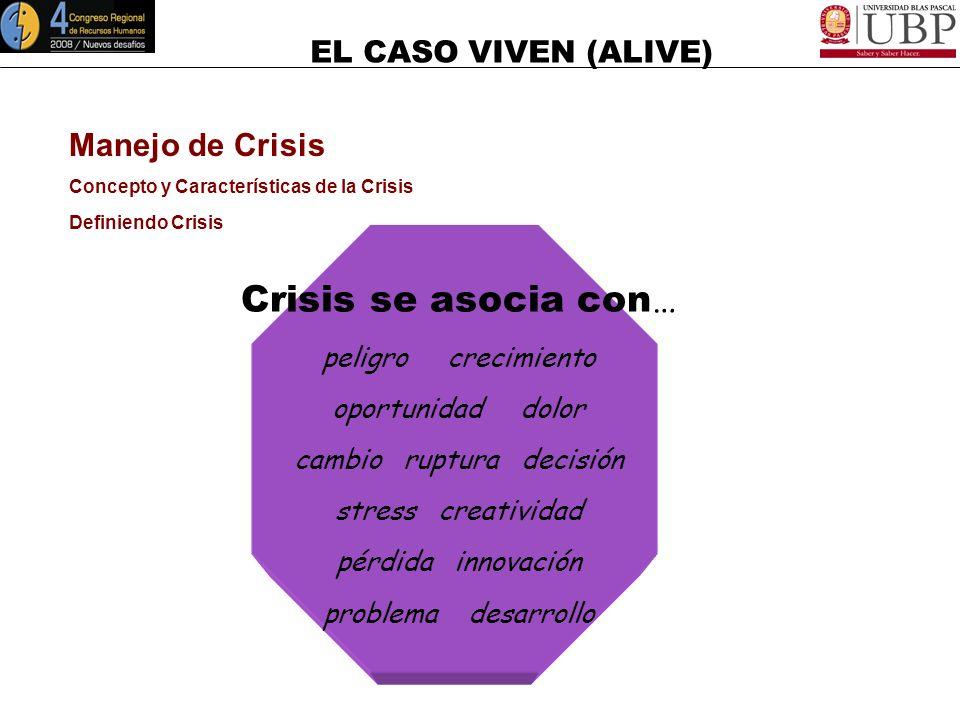 EL CASO VIVEN (ALIVE) Sobrevivencia Física Manejo de Crisis (20`) Concepto y Características de la Crisis Definición de Manejar la Crisis Competencia