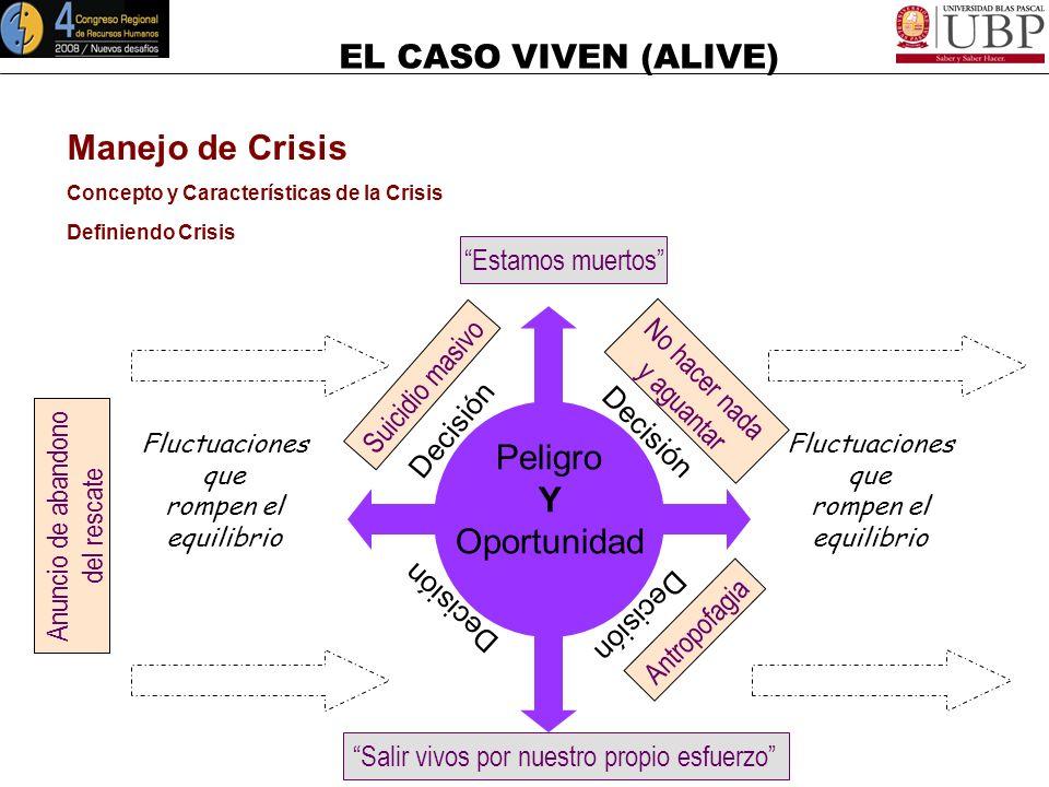 EL CASO VIVEN (ALIVE) Manejo de Crisis Concepto y Características de la Crisis Definiendo Crisis Problema … situación sin sentido elementos inconexos
