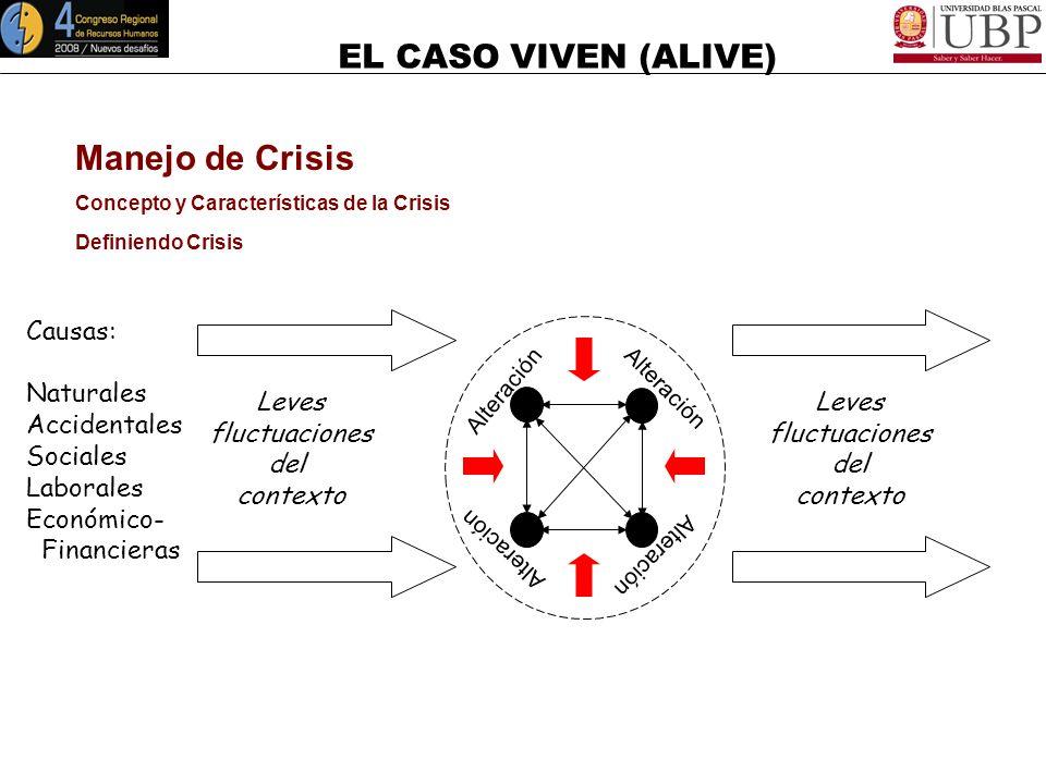 EL CASO VIVEN (ALIVE) Manejo de Crisis Concepto y Características de la Crisis Definiendo Crisis Peligro Y Oportunidad Decisión Fluctuaciones que romp