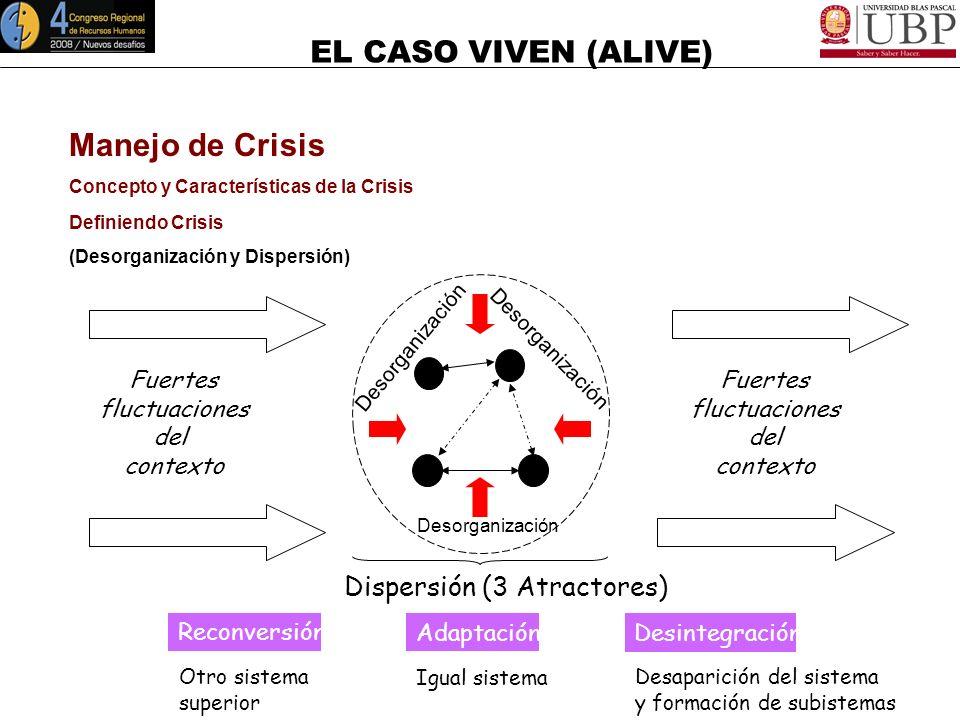 EL CASO VIVEN (ALIVE) Manejo de Crisis Concepto y Características de la Crisis Definiendo Crisis Alteración Leves fluctuaciones del contexto Leves flu