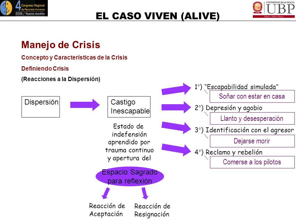 EL CASO VIVEN (ALIVE) Manejo de Crisis Concepto y Características de la Crisis Definiendo Crisis (Desorganización y Dispersión) Fuertes fluctuaciones