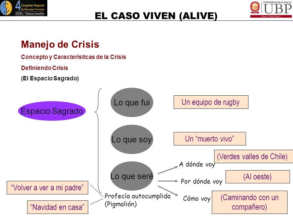 EL CASO VIVEN (ALIVE) Manejo de Crisis Concepto y Características de la Crisis Definiendo Crisis (Reacciones a la Dispersión) DispersiónCastigo Inesca