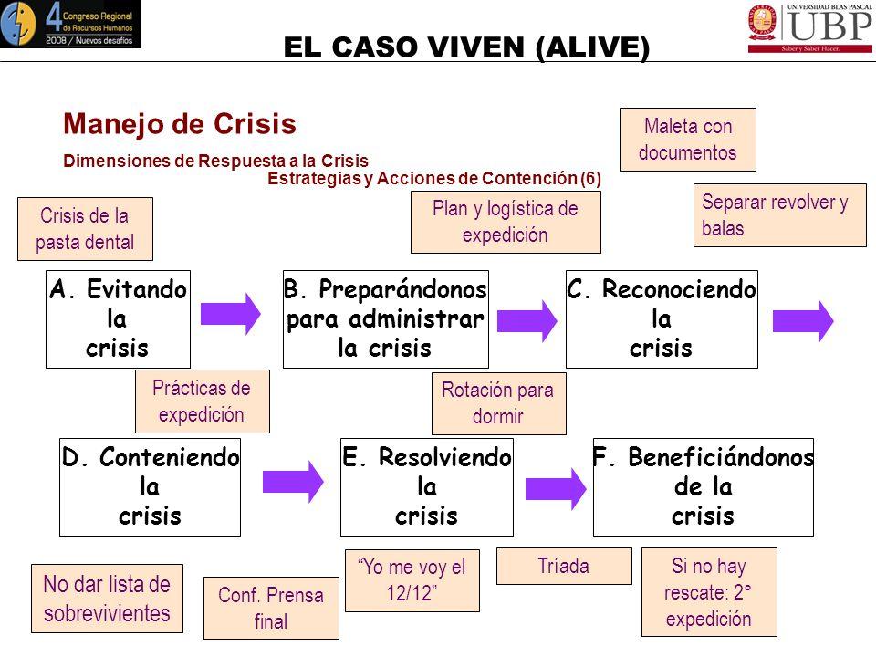 EL CASO VIVEN (ALIVE) Manejo de Crisis Concepto y Características de la Crisis Definiendo Crisis (El Espacio Sagrado) Espacio Sagrado (Verdes valles d