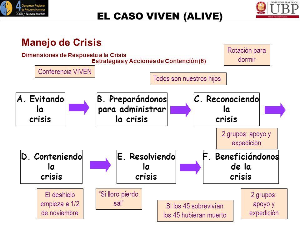 EL CASO VIVEN (ALIVE) Manejo de Crisis Dimensiones de Respuesta a la Crisis Estrategias y Acciones de Contención (6) A. Evitando la crisis C. Reconoci