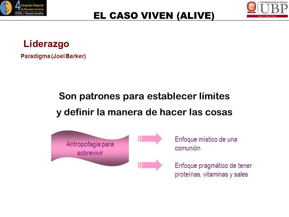 EL CASO VIVEN (ALIVE) Liderazgo (20`) Liderazgo LIDERAR Proveer continuo apoyo, feedback y dirección requeridos por los miembros del equipo, a fin de