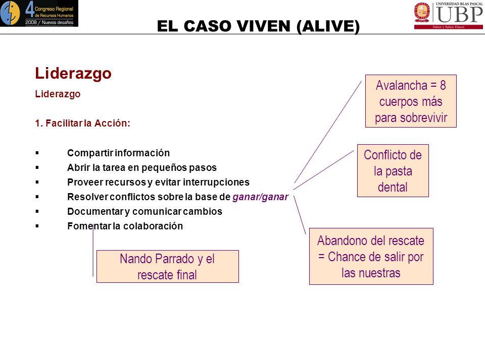 EL CASO VIVEN (ALIVE) Liderazgo Comportamientos Claves (6): 1.Facilitar la acción 2.Revisar progreso 3.Pedir y dar feedback 4.Apoyar y desarrollar a l
