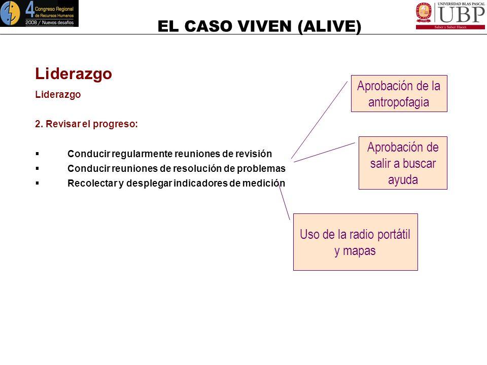 EL CASO VIVEN (ALIVE) Liderazgo 1. Facilitar la Acción: Compartir información Abrir la tarea en pequeños pasos Proveer recursos y evitar interrupcione