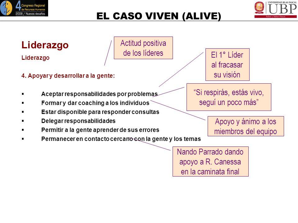 EL CASO VIVEN (ALIVE) Liderazgo 3. Pedir y dar feedback: Proveer feedback específico y en tiempo Proveer feedback de refuerzo y correctivo Confrontar