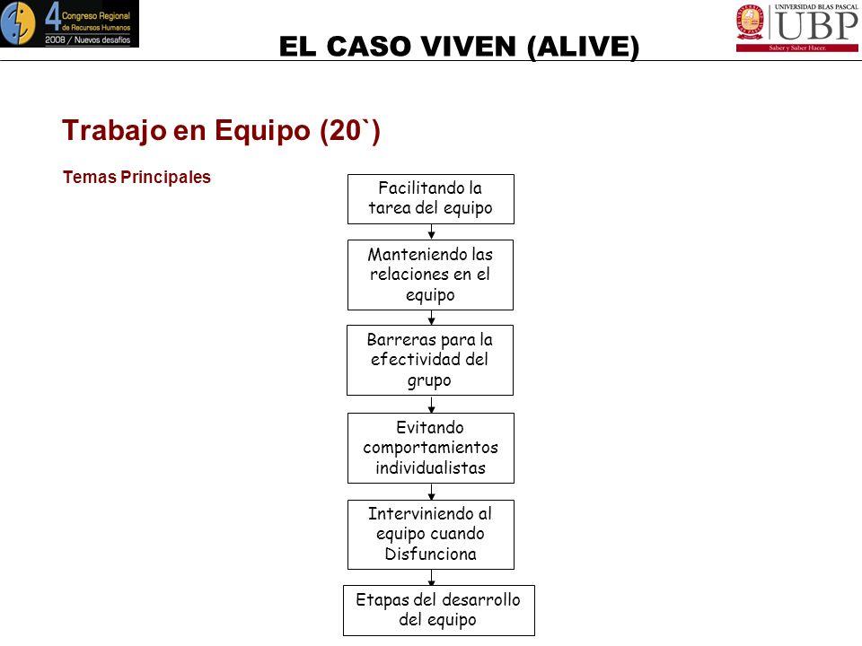 EL CASO VIVEN (ALIVE) Liderazgo El Liderazgo Situacional (Modelo de Hersey & Blanchard) L. 3: Participativo Tarea Relaciones L. 4: Centrado en el Equi