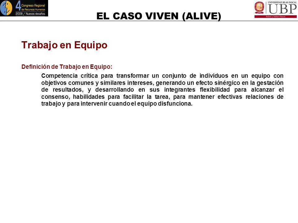 EL CASO VIVEN (ALIVE) Trabajo en Equipo (20`) Temas Principales Barreras para la efectividad del grupo Facilitando la tarea del equipo Manteniendo las