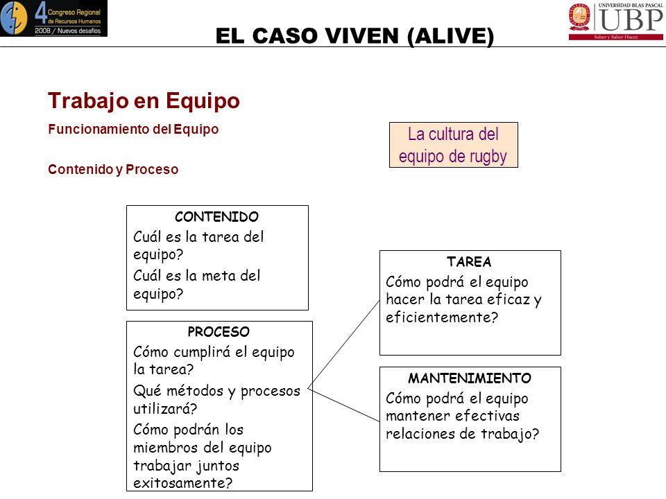 EL CASO VIVEN (ALIVE) Trabajo en Equipo Definición de Trabajo en Equipo: Competencia crítica para transformar un conjunto de individuos en un equipo c